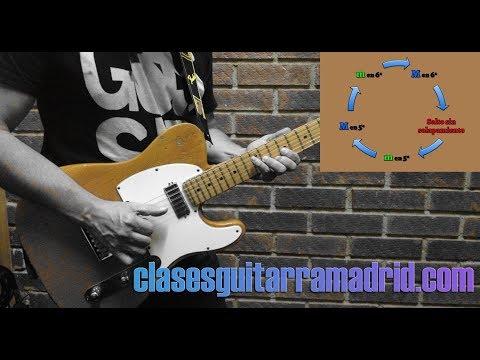 ESCALAS RELATIVAS/ Conoce el diapasón de tu guitarra