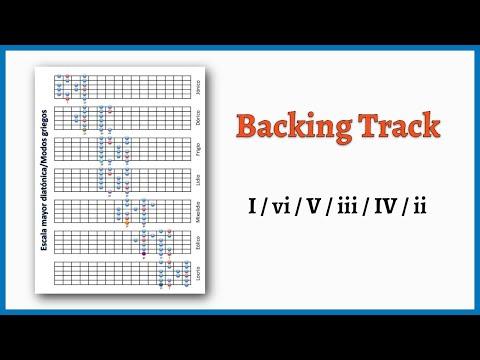 Modos Griegos Backing Track: I / VIm / V / IIIm / IV / IIm