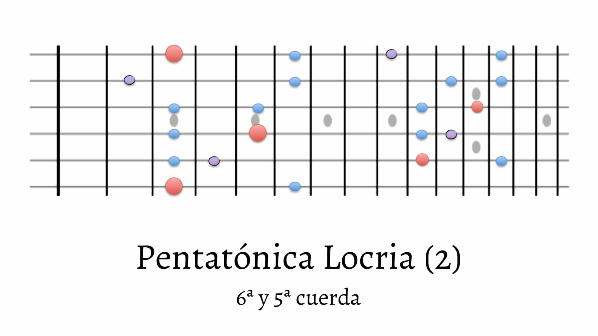 pentatónica locria 2