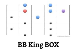 BB KING BOX